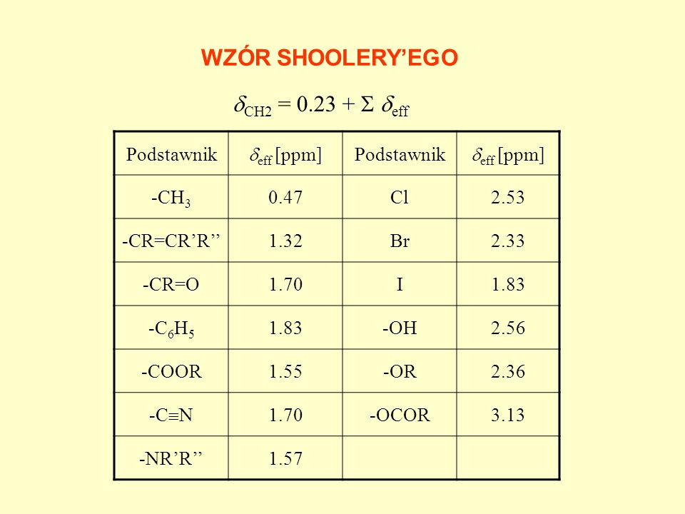 WZÓR SHOOLERY'EGO dCH2 = 0.23 + S deff Podstawnik deff [ppm] -CH3 0.47